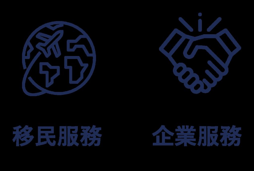 弘海策略服務—移民服務、企業服務