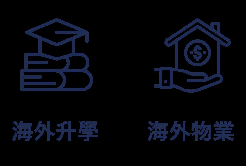 弘海策略服務—海外升學、海外物業